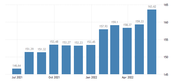 lithuania harmonised idx of consumer prices hicp other paramedical services eurostat data