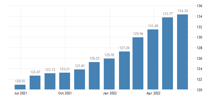 lithuania harmonised idx of consumer prices hicp other personal effects n e c eurostat data