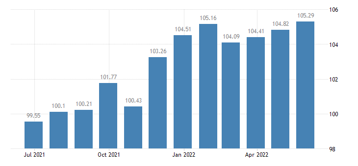 lithuania harmonised idx of consumer prices hicp other small electric household appliances eurostat data