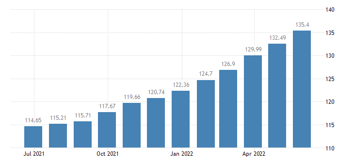 lithuania harmonised idx of consumer prices hicp overall idx excluding fully administered prices eurostat data