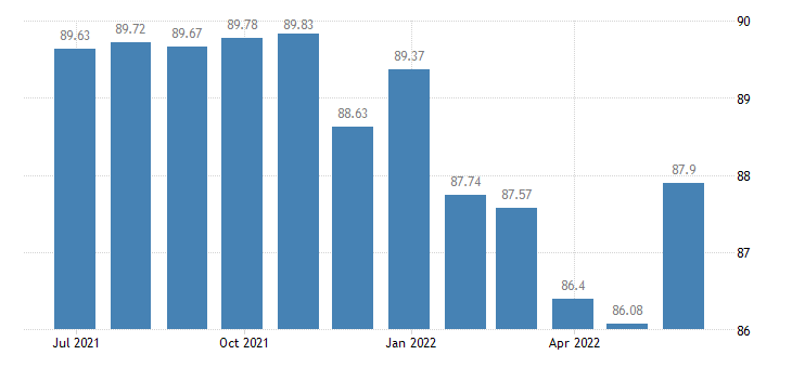 lithuania harmonised idx of consumer prices hicp personal computers eurostat data