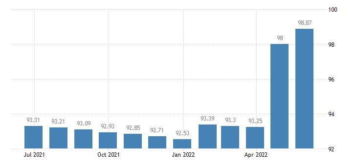 lithuania harmonised idx of consumer prices hicp second h motor cars eurostat data