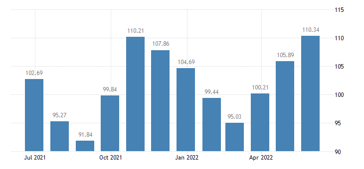 lithuania harmonised idx of consumer prices hicp shoes other footwear eurostat data