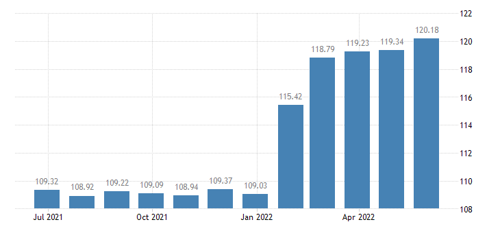 lithuania harmonised idx of consumer prices hicp wine from grapes eurostat data