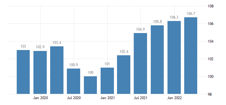 lithuania labour input employment number of persons employed eurostat data