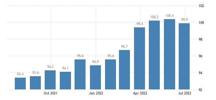 lithuania producer prices in industry manufacture of computer electronic optical products eurostat data