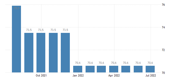 lithuania producer prices in industry manufacture of consumer electronics eurostat data