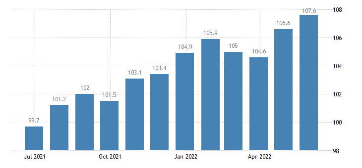 lithuania producer prices in industry manufacture of domestic appliances eurostat data
