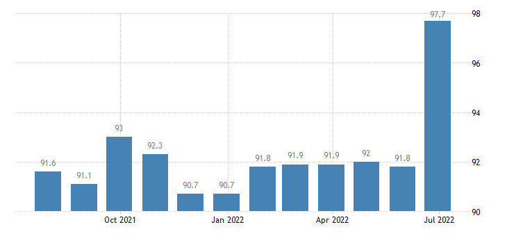 lithuania producer prices in industry manufacture of knitted crocheted apparel eurostat data