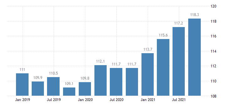lithuania service producer prices computer programming consultancy related activities eurostat data