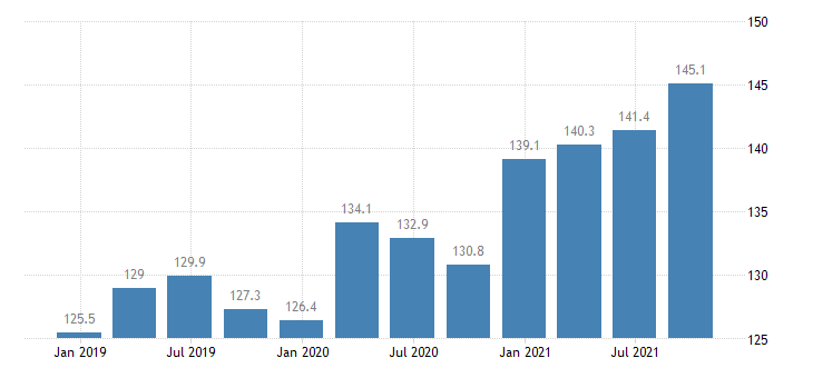 lithuania service producer prices information service activities eurostat data