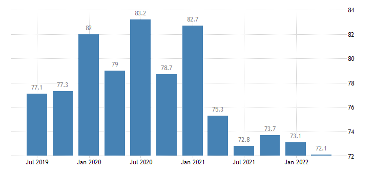 lithuania service producer prices legal activities eurostat data