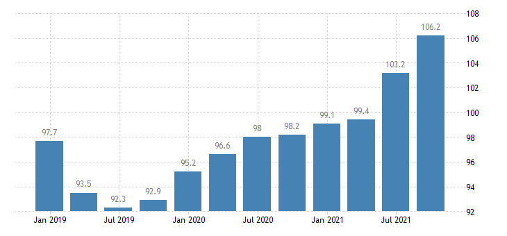 lithuania service producer prices security investigation activities eurostat data