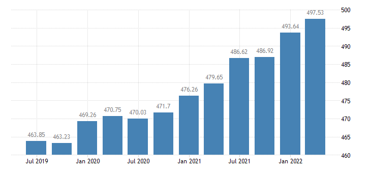 luxembourg employment domestic concept total employment domestic concept eurostat data
