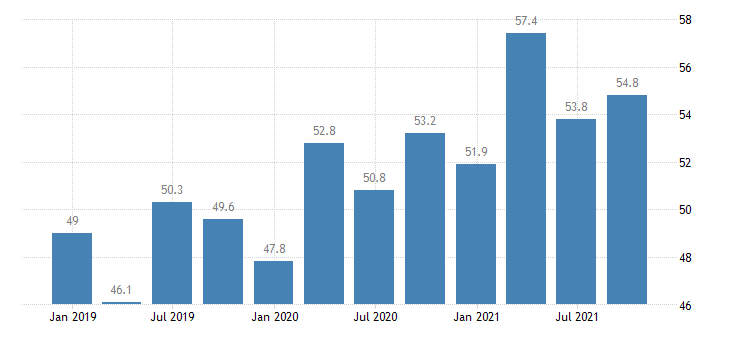 luxembourg employment part time eurostat data