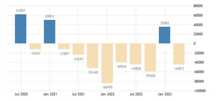 luxembourg financial account on portfolio investment eurostat data