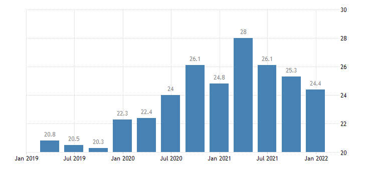 luxembourg general gov gross debt edp concept consolidated eurostat data