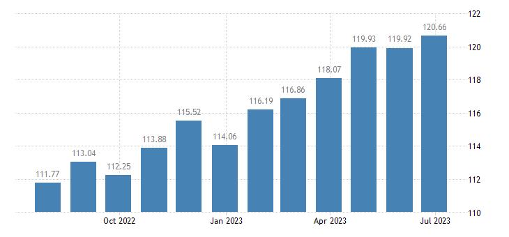 luxembourg harmonised idx of consumer prices hicp alcoholic beverages eurostat data