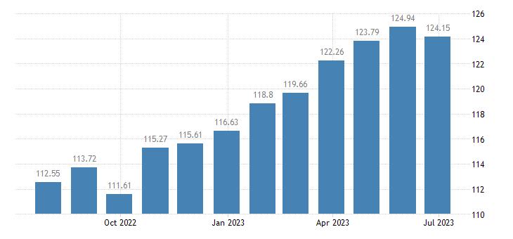 luxembourg harmonised idx of consumer prices hicp chocolate eurostat data