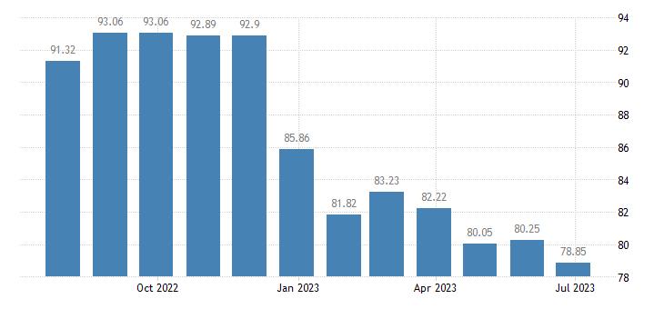 luxembourg harmonised idx of consumer prices hicp cleaning equipment eurostat data