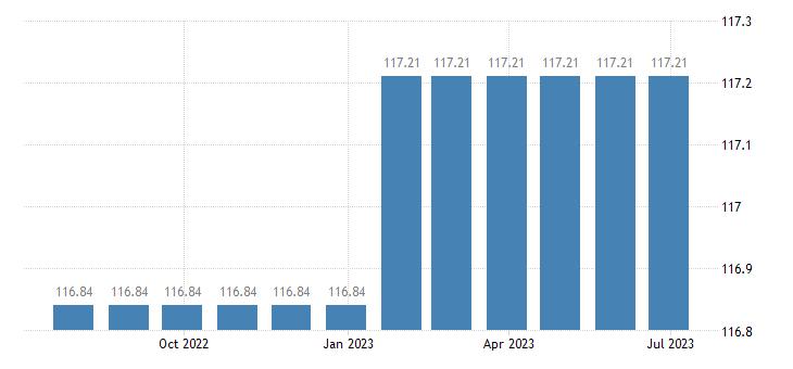 luxembourg harmonised idx of consumer prices hicp electricity eurostat data