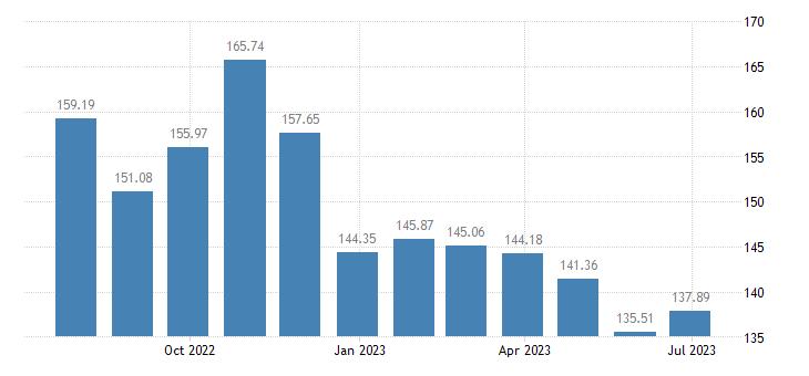 luxembourg harmonised idx of consumer prices hicp energy seasonal food eurostat data