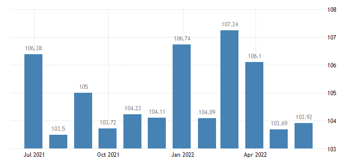 luxembourg harmonised idx of consumer prices hicp fiction books eurostat data