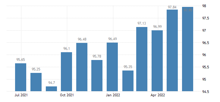 luxembourg harmonised idx of consumer prices hicp household appliances eurostat data