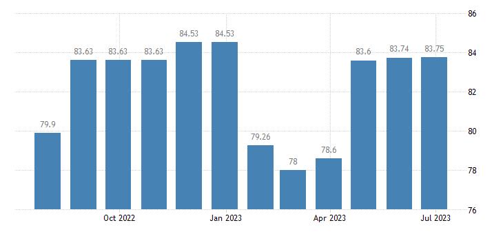 luxembourg harmonised idx of consumer prices hicp irons eurostat data