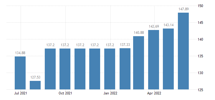 luxembourg harmonised idx of consumer prices hicp jewellery eurostat data