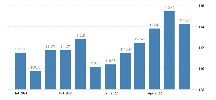 luxembourg harmonised idx of consumer prices hicp mineral or spring waters eurostat data