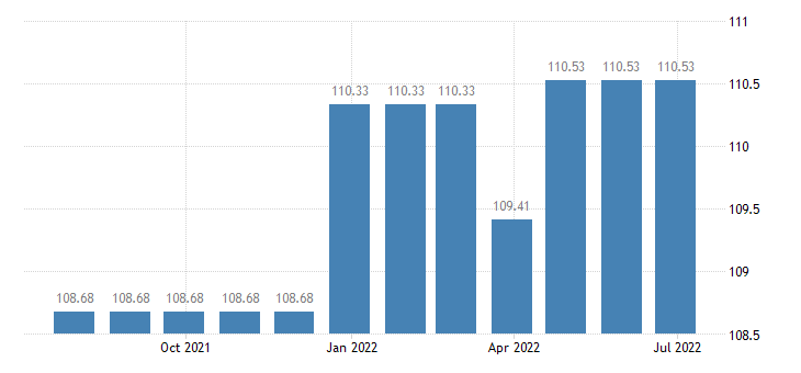 luxembourg harmonised idx of consumer prices hicp miscellaneous printed matter eurostat data