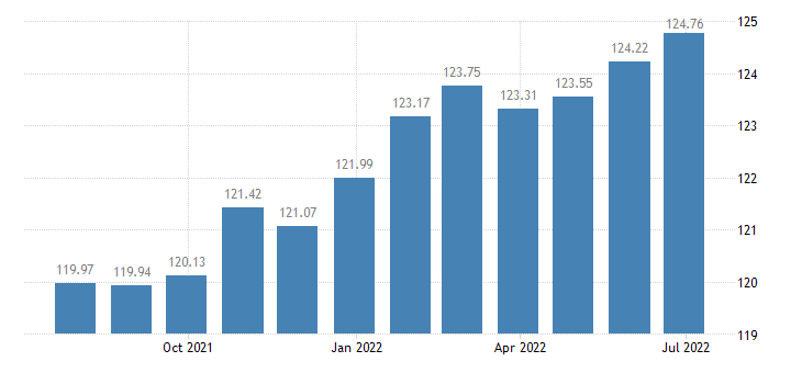luxembourg harmonised idx of consumer prices hicp newspapers books stationery eurostat data