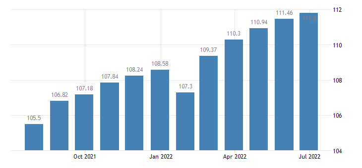 luxembourg harmonised idx of consumer prices hicp non energy industrial goods durables only eurostat data