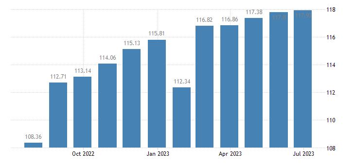 luxembourg harmonised idx of consumer prices hicp non energy industrial goods eurostat data