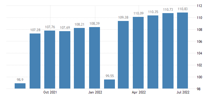 luxembourg harmonised idx of consumer prices hicp non energy industrial goods semi durables only eurostat data