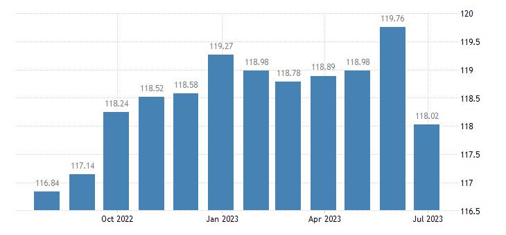 luxembourg harmonised idx of consumer prices hicp non motorised small tools eurostat data