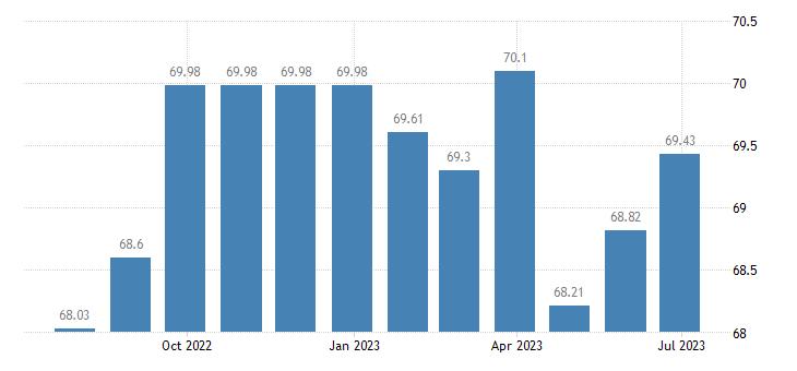 luxembourg harmonised idx of consumer prices hicp other recording media eurostat data