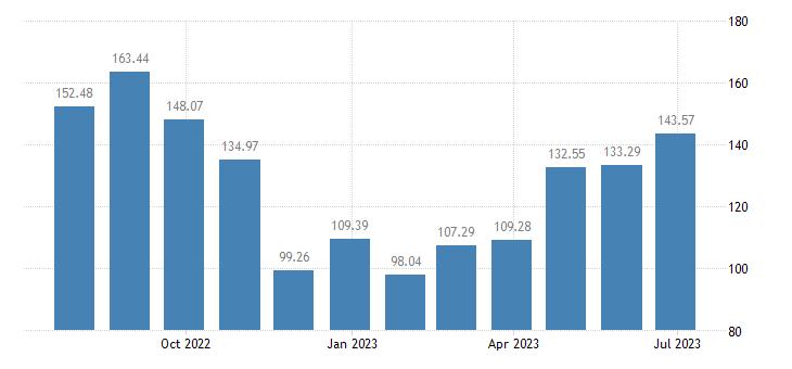 luxembourg harmonised idx of consumer prices hicp package international holidays eurostat data