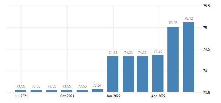 luxembourg harmonised idx of consumer prices hicp passenger transport by road eurostat data