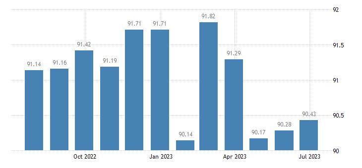 luxembourg harmonised idx of consumer prices hicp personal computers eurostat data