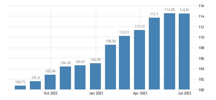 luxembourg harmonised idx of consumer prices hicp pizza quiche eurostat data