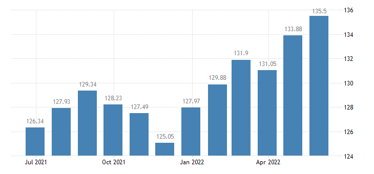 luxembourg harmonised idx of consumer prices hicp potatoes eurostat data