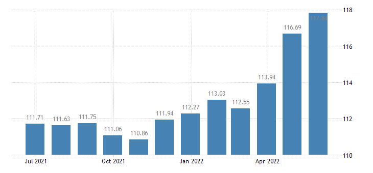 luxembourg harmonised idx of consumer prices hicp poultry eurostat data
