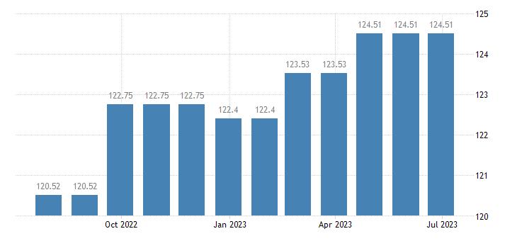 luxembourg harmonised idx of consumer prices hicp repair hire of footwear eurostat data