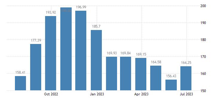 luxembourg harmonised idx of consumer prices hicp solid fuels eurostat data