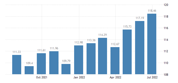 luxembourg harmonised idx of consumer prices hicp stationery drawing materials eurostat data