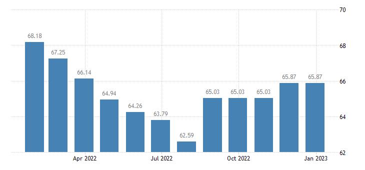 luxembourg harmonised idx of consumer prices hicp unrecorded recording media eurostat data