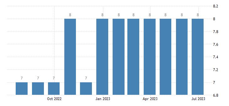 luxembourg harmonised unemployment females eurostat data