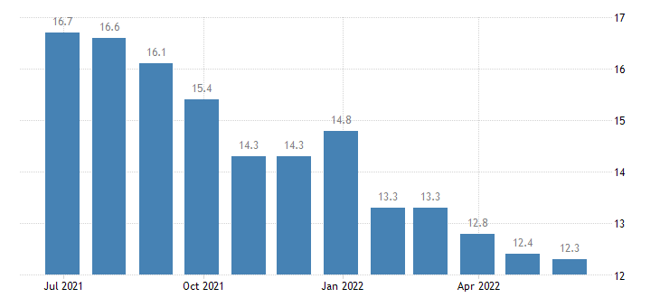 luxembourg harmonised unemployment rate less than 25 years females eurostat data